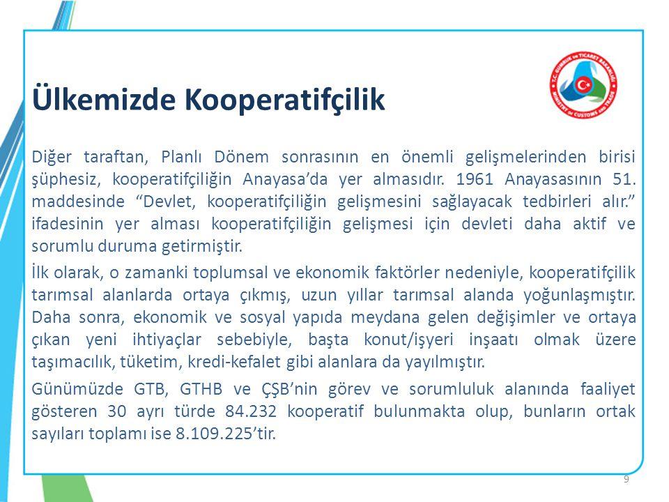 Ülkemizde Kooperatifçilik