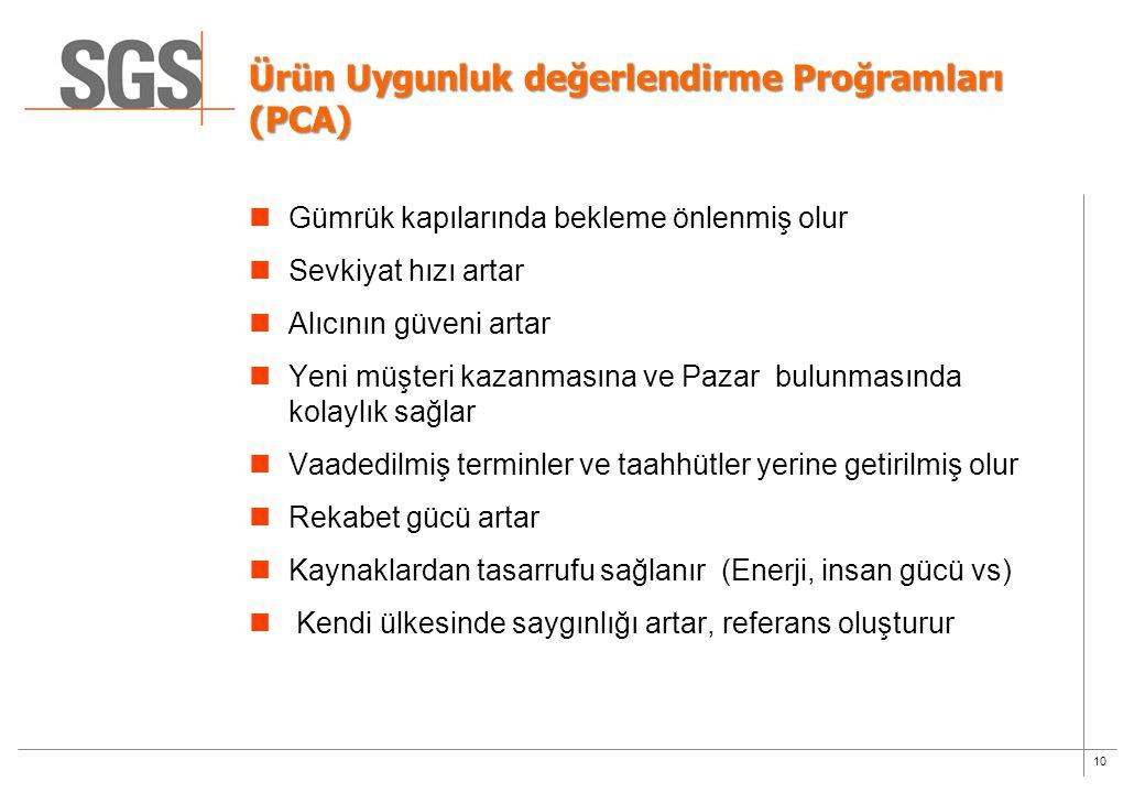Ürün Uygunluk değerlendirme Proğramları (PCA)