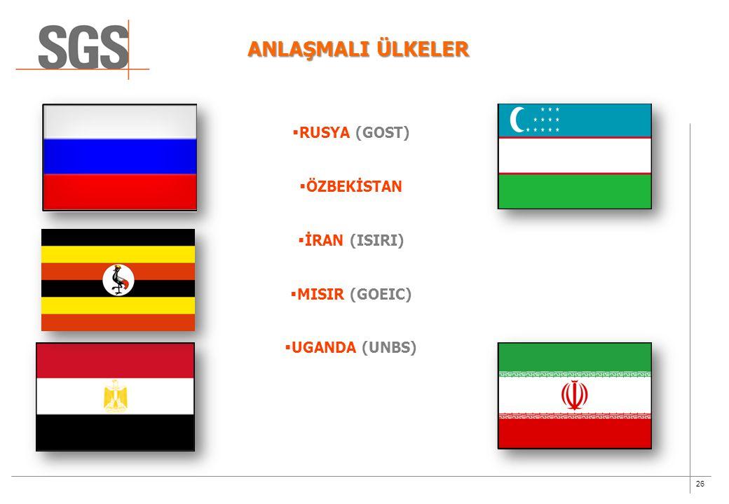 ANLAŞMALI ÜLKELER RUSYA (GOST) ÖZBEKİSTAN İRAN (ISIRI) MISIR (GOEIC)