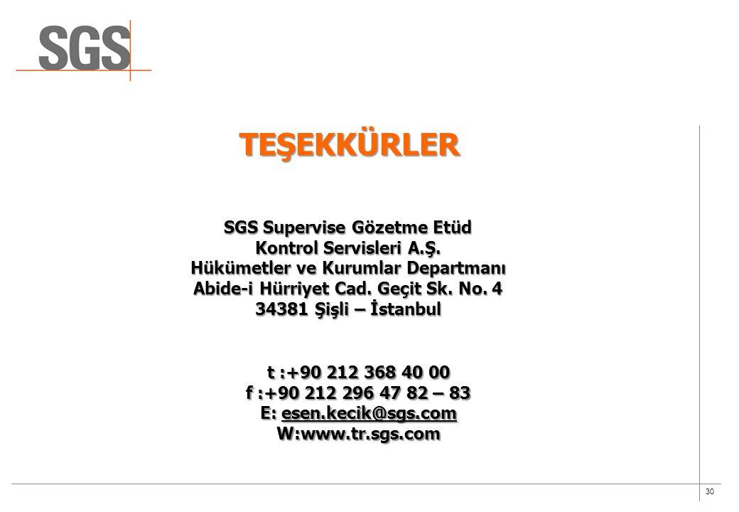 TEŞEKKÜRLER SGS Supervise Gözetme Etüd Kontrol Servisleri A.Ş.