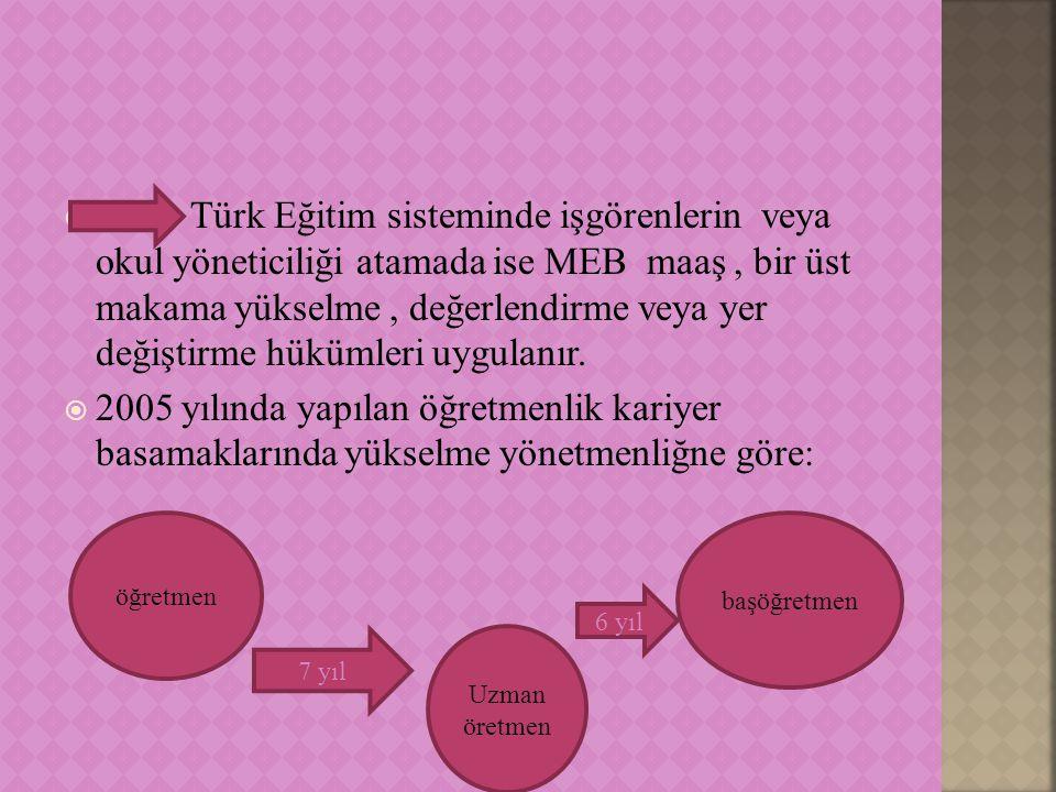 Türk Eğitim sisteminde işgörenlerin veya okul yöneticiliği atamada ise MEB maaş , bir üst makama yükselme , değerlendirme veya yer değiştirme hükümleri uygulanır.