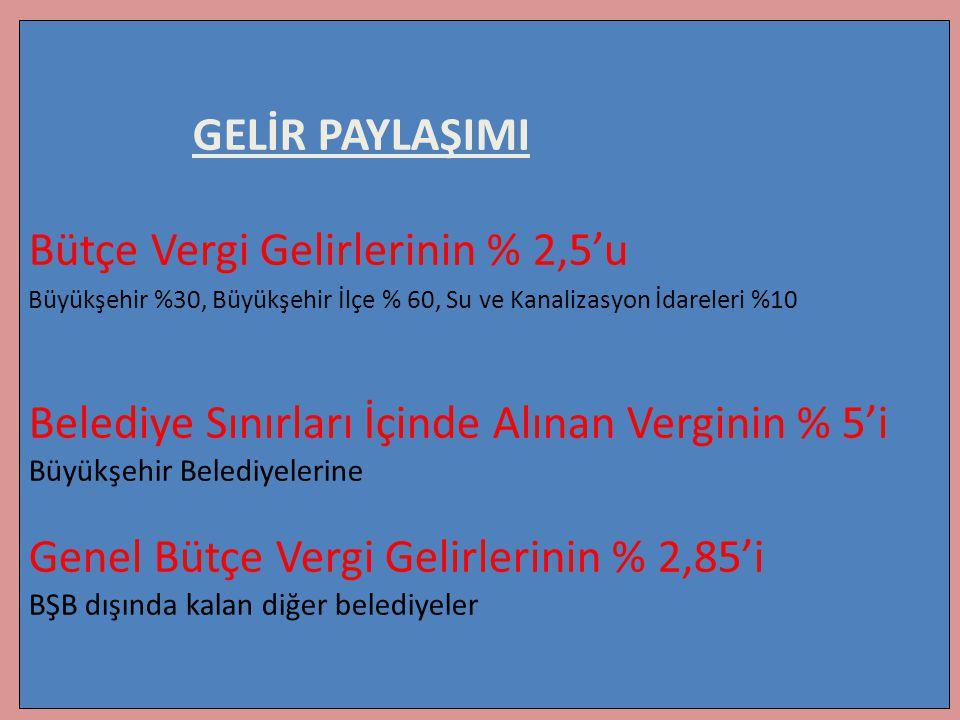 GELİR PAYLAŞIMI Bütçe Vergi Gelirlerinin % 2,5'u Büyükşehir %30, Büyükşehir İlçe % 60, Su ve Kanalizasyon İdareleri %10.