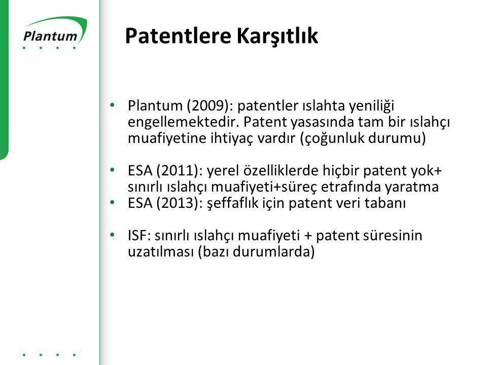 Patentlere Karşıtlık