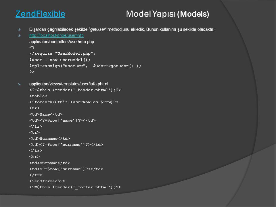 ZendFlexible Model Yapısı (Models)