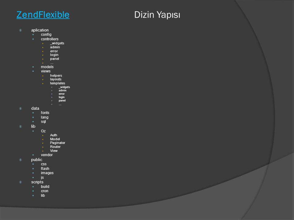 ZendFlexible Dizin Yapısı