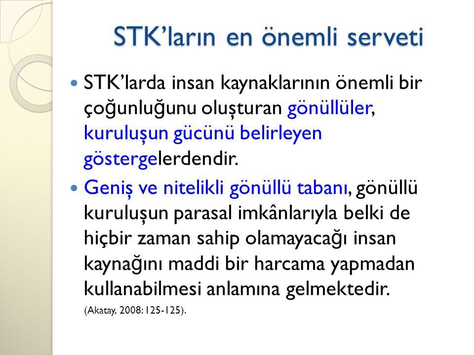 STK'ların en önemli serveti