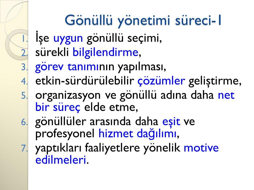 Gönüllü yönetimi süreci-1
