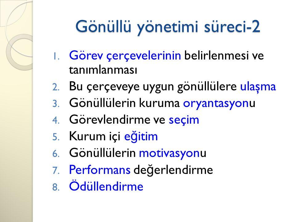 Gönüllü yönetimi süreci-2