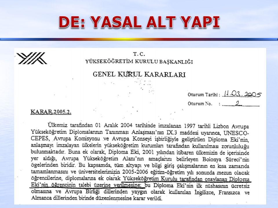 DE: YASAL ALT YAPI