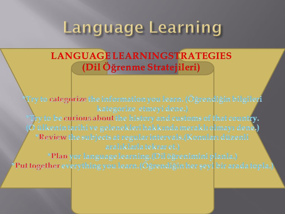 Language Learning LANGUAGE LEARNINGSTRATEGIES
