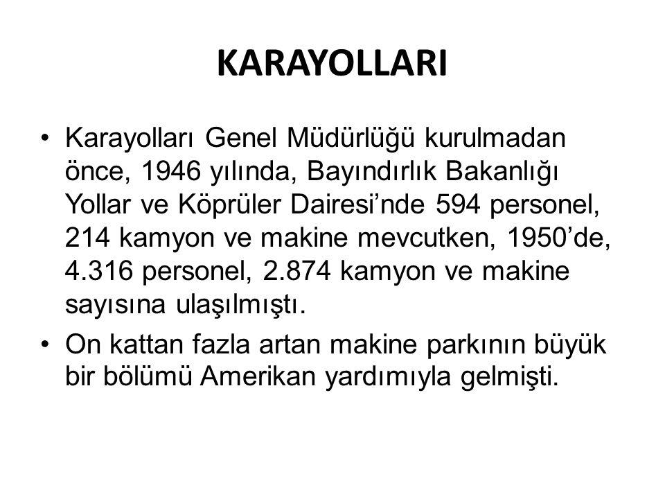 KARAYOLLARI