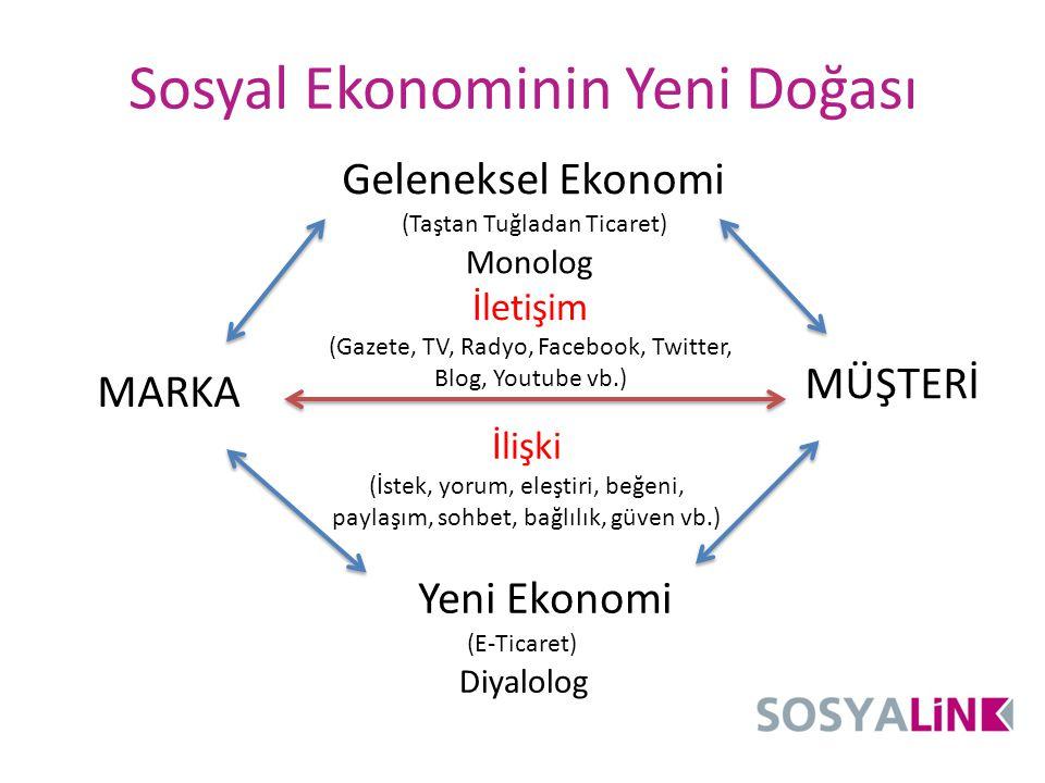 Sosyal Ekonominin Yeni Doğası