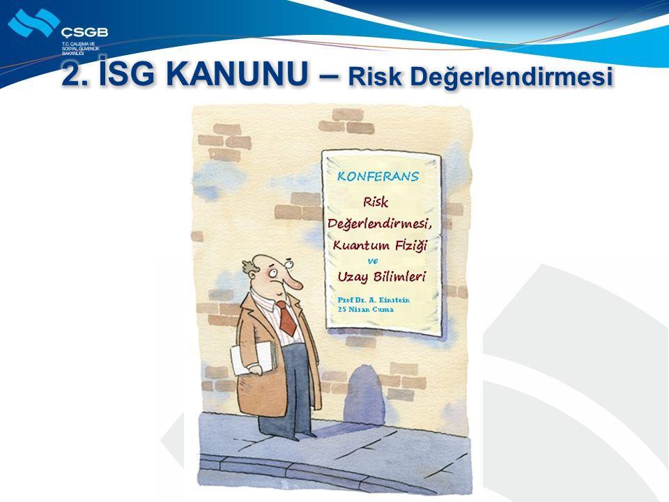 2. İSG KANUNU – Risk Değerlendirmesi