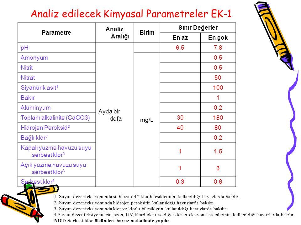Analiz edilecek Kimyasal Parametreler EK-1