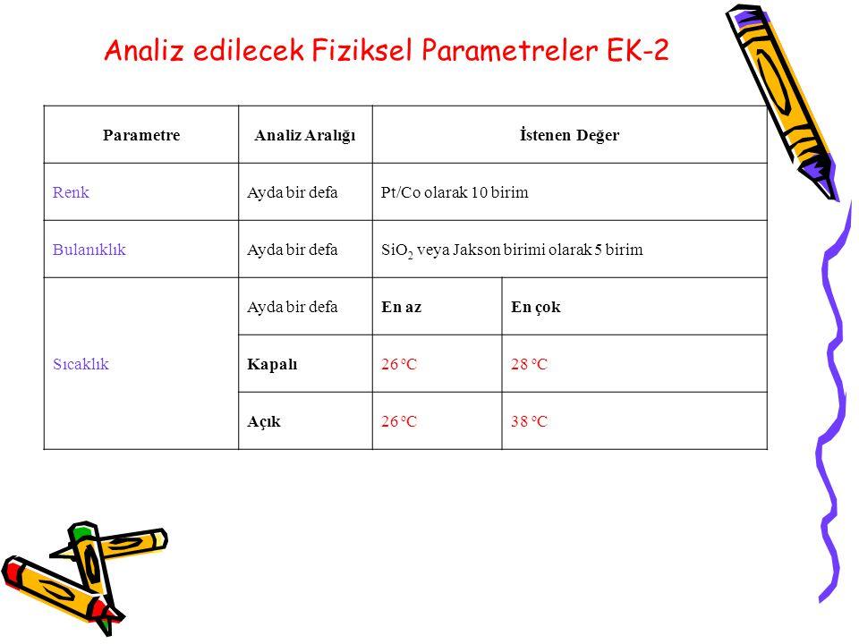 Analiz edilecek Fiziksel Parametreler EK-2