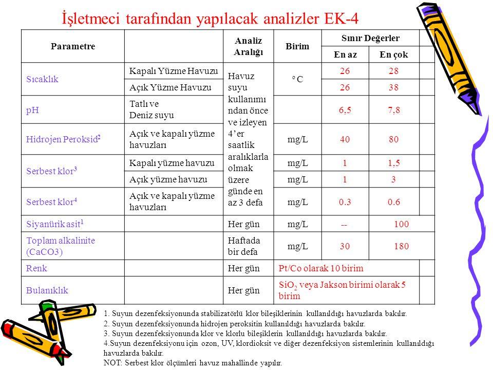 İşletmeci tarafından yapılacak analizler EK-4