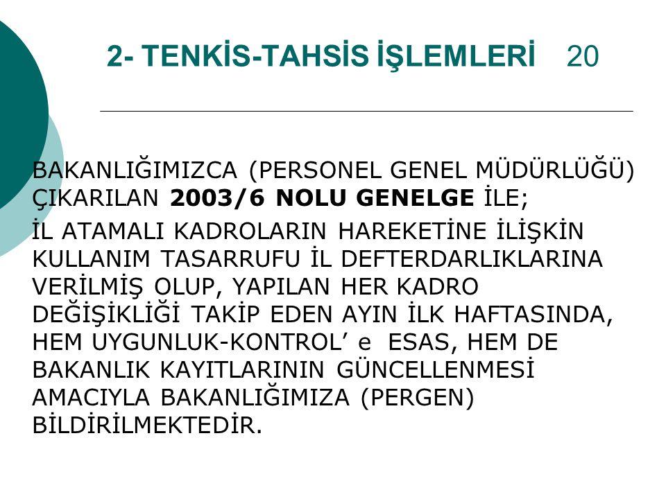 2- TENKİS-TAHSİS İŞLEMLERİ 20