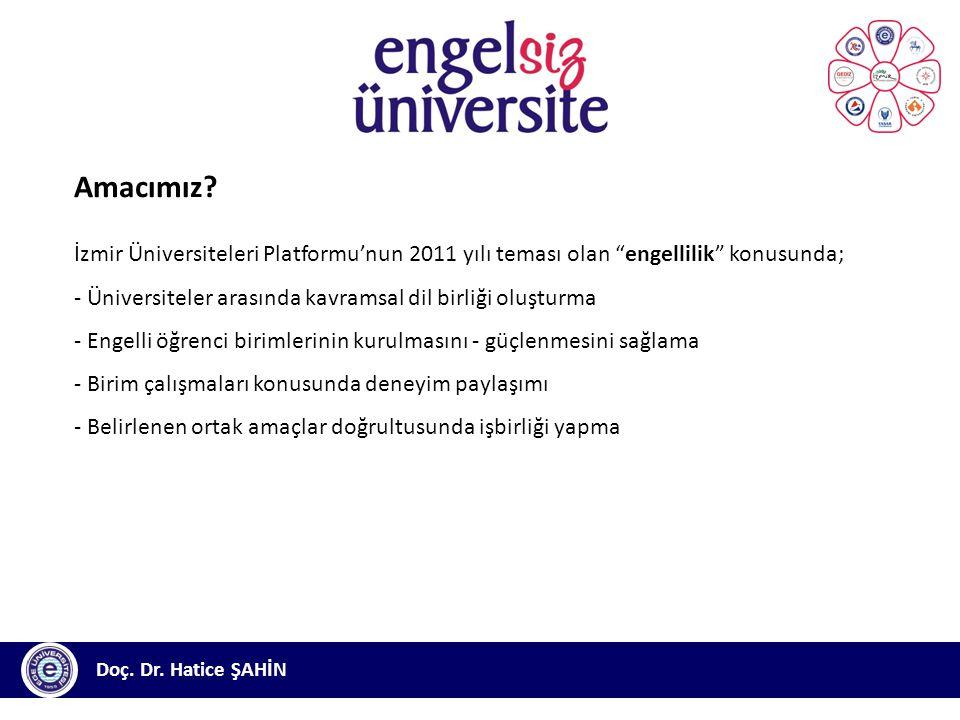 Amacımız İzmir Üniversiteleri Platformu'nun 2011 yılı teması olan engellilik konusunda; - Üniversiteler arasında kavramsal dil birliği oluşturma.