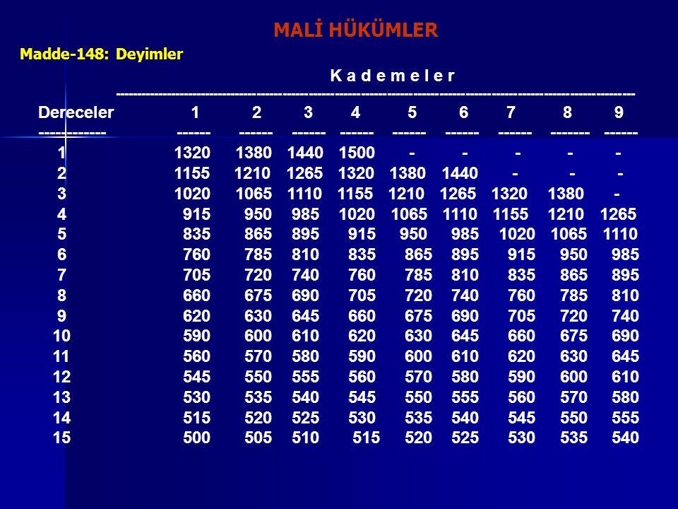 MALİ HÜKÜMLER K a d e m e l e r Dereceler 1 2 3 4 5 6 7 8 9