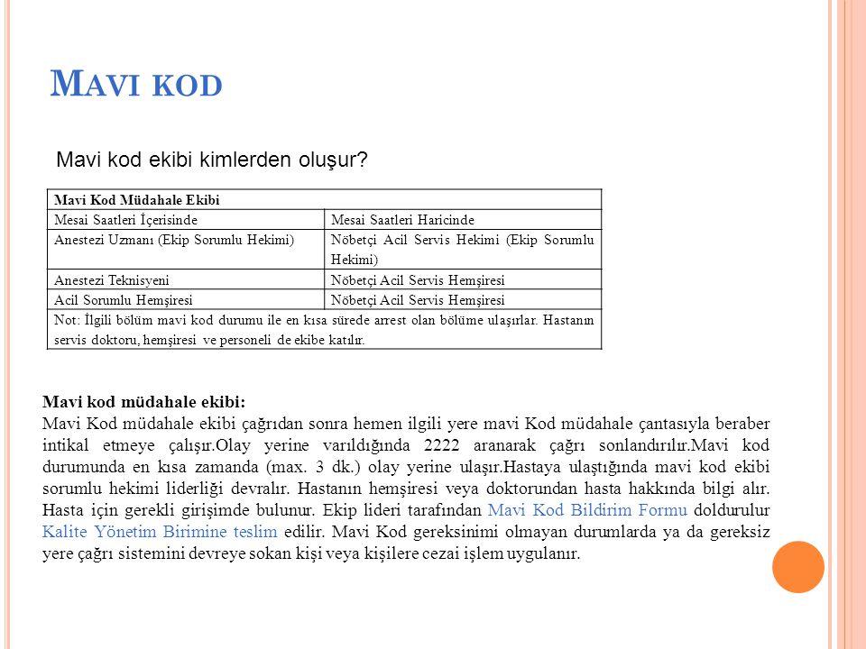 Mavi kod Mavi kod ekibi kimlerden oluşur Mavi kod müdahale ekibi: