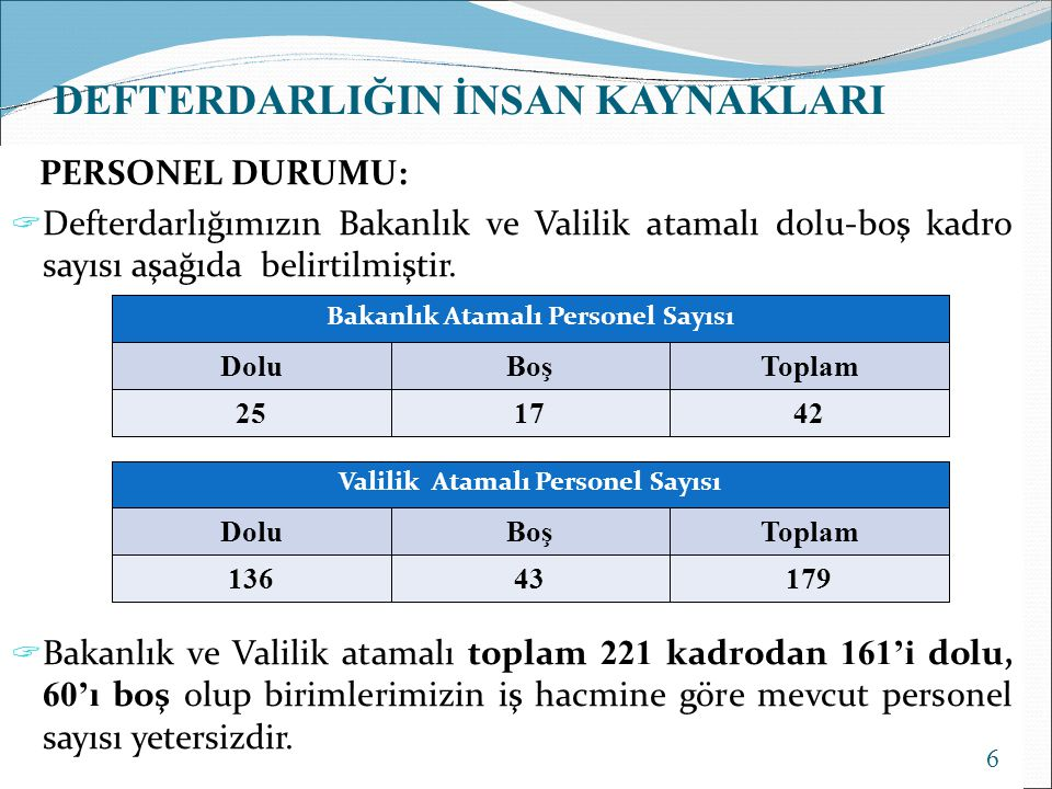 Bakanlık Atamalı Personel Sayısı Valilik Atamalı Personel Sayısı