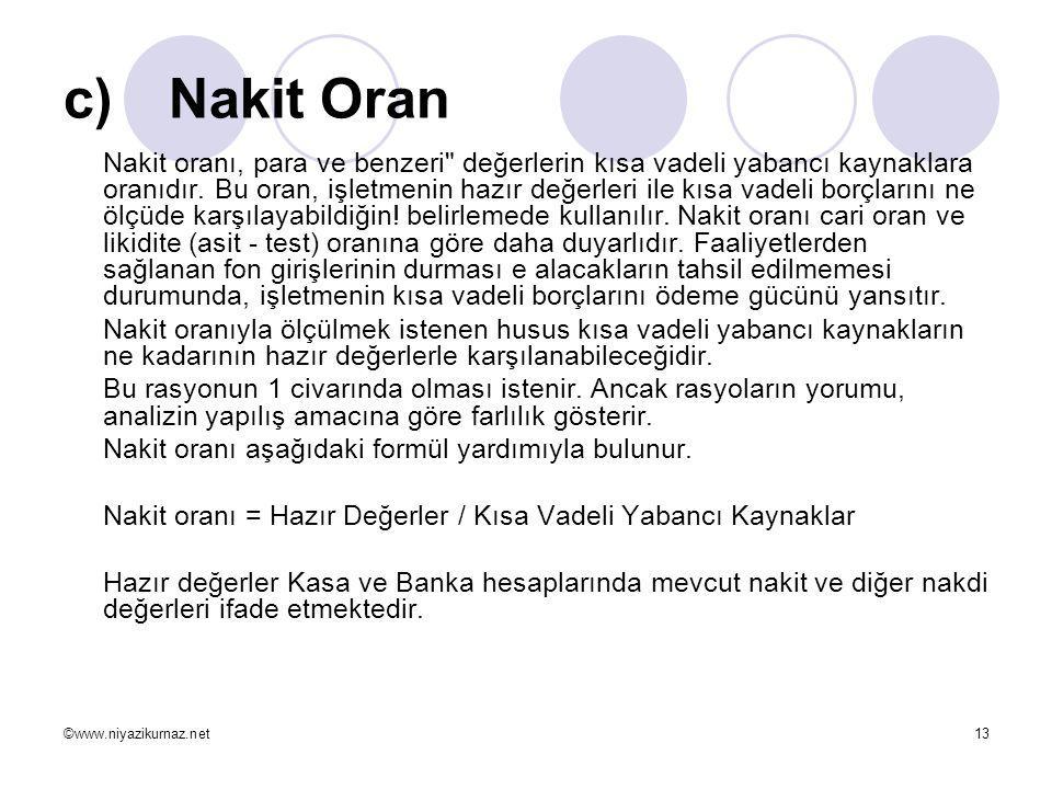 c) Nakit Oran