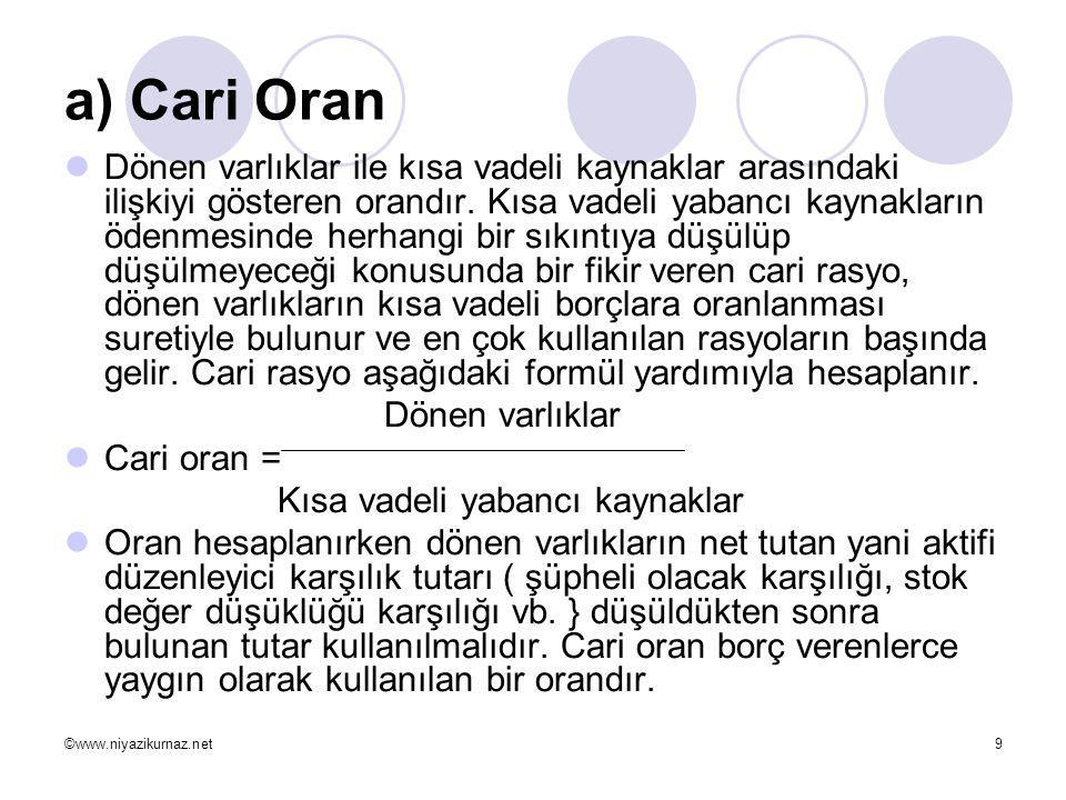 a) Cari Oran