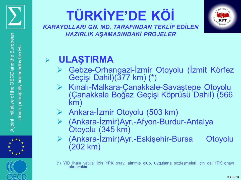 TÜRKİYE'DE KÖİ KARAYOLLARI GN. MD