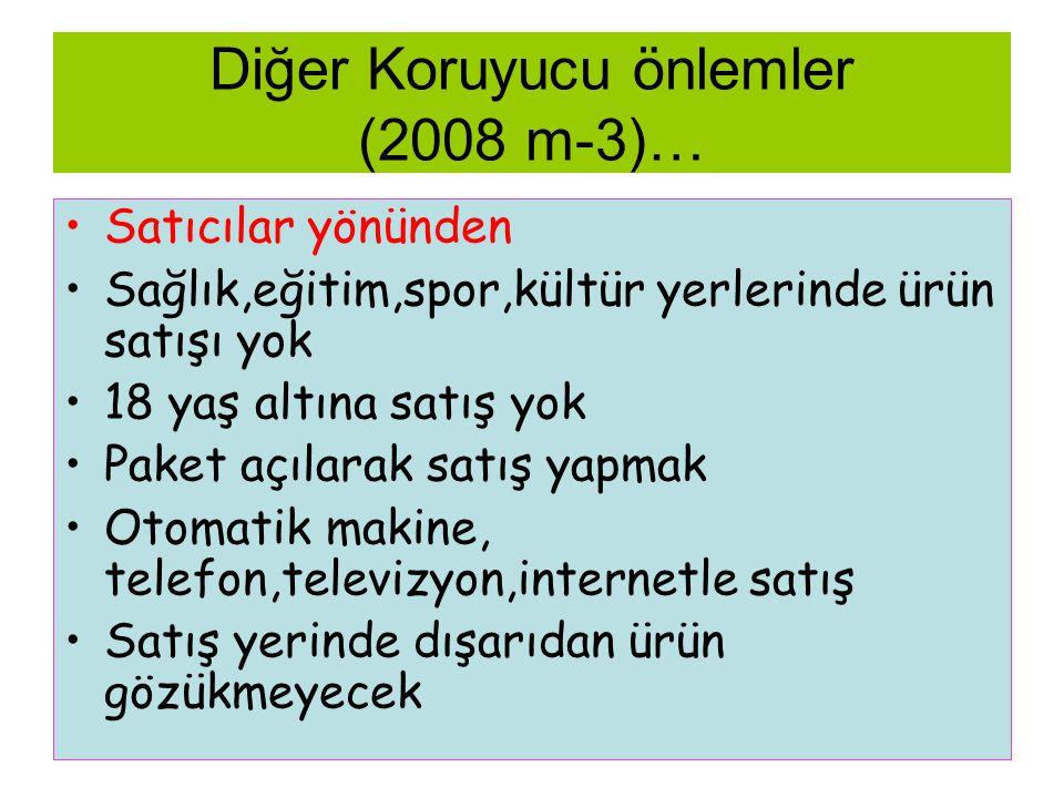 Diğer Koruyucu önlemler (2008 m-3)…