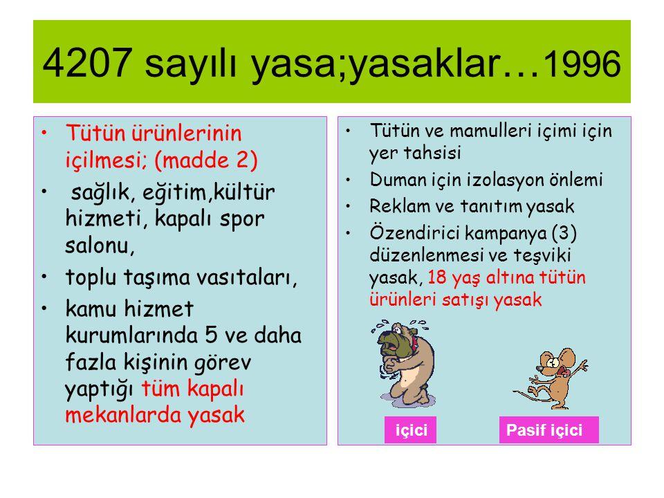 4207 sayılı yasa;yasaklar…1996
