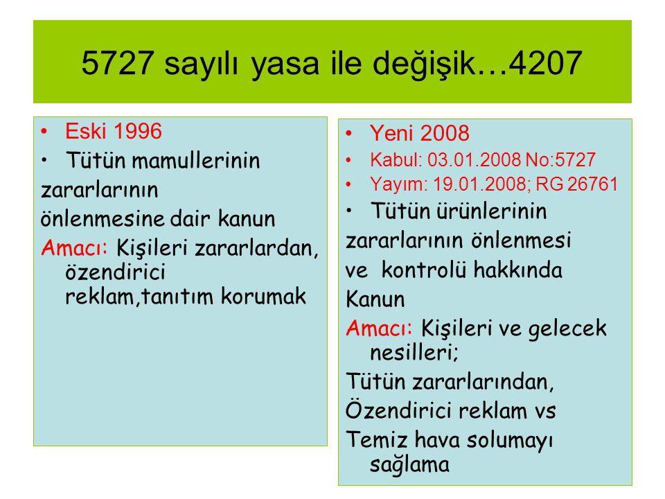 5727 sayılı yasa ile değişik…4207