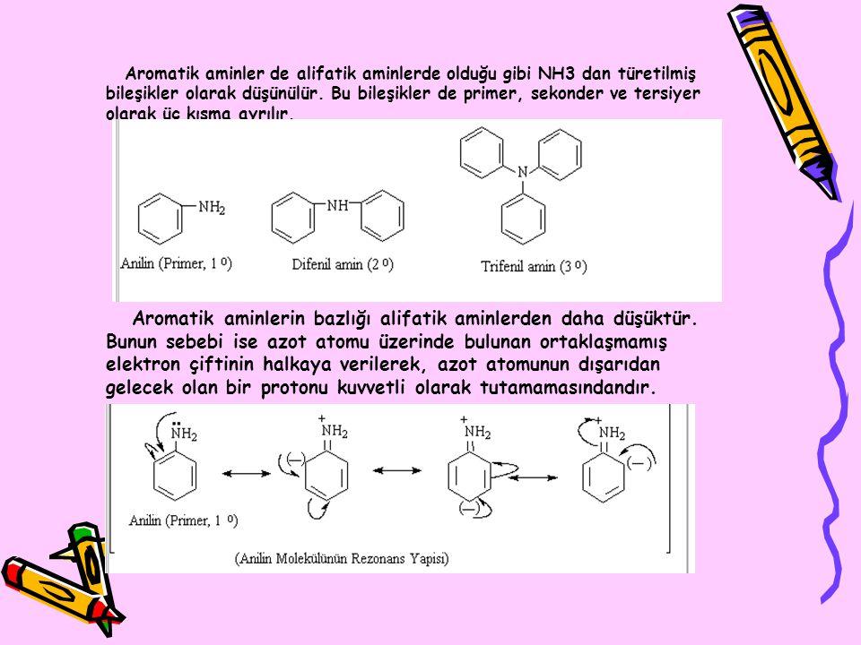 Aromatik aminler de alifatik aminlerde olduğu gibi NH3 dan türetilmiş bileşikler olarak düşünülür. Bu bileşikler de primer, sekonder ve tersiyer olarak üç kısma ayrılır.