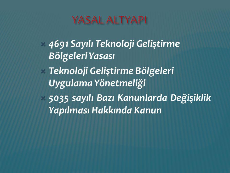 YASAL ALTYAPI 4691 Sayılı Teknoloji Geliştirme Bölgeleri Yasası