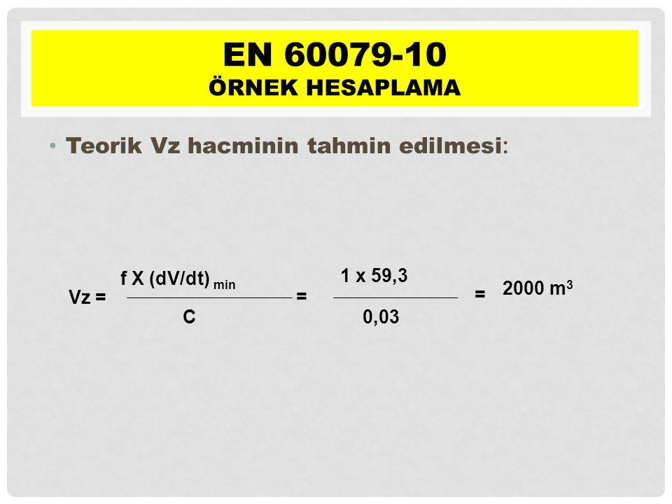 EN 60079-10 Örnek hesaplama Teorik Vz hacminin tahmin edilmesi: Vz =