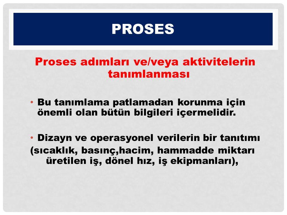 Proses adımları ve/veya aktivitelerin tanımlanması