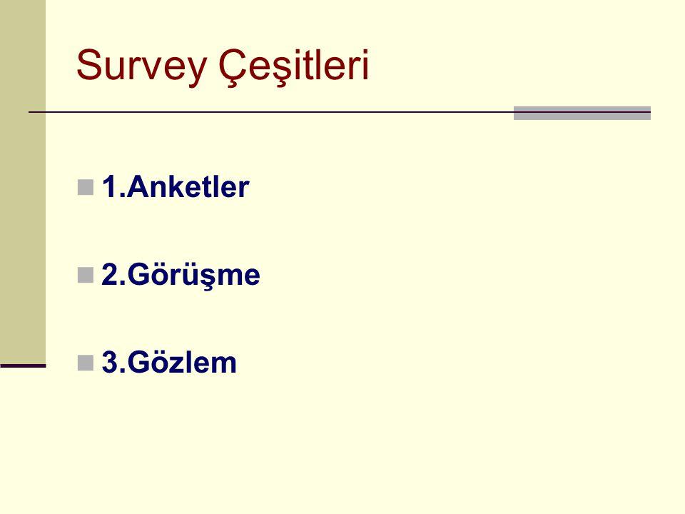 Survey Çeşitleri 1.Anketler 2.Görüşme 3.Gözlem