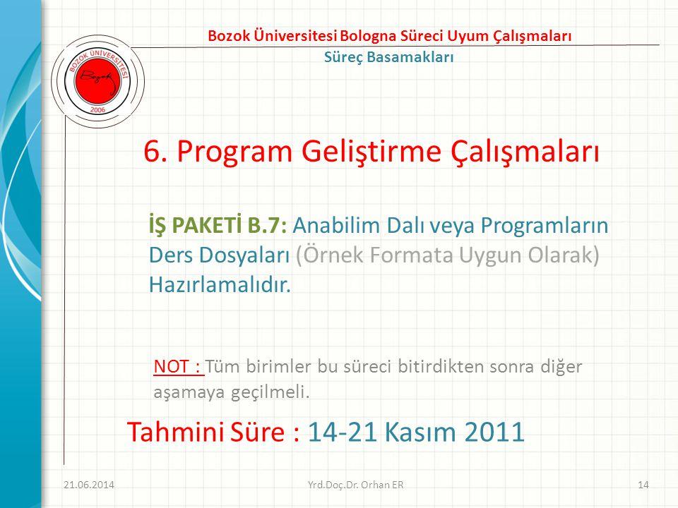 6. Program Geliştirme Çalışmaları