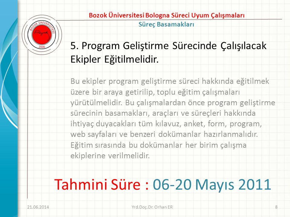 5. Program Geliştirme Sürecinde Çalışılacak Ekipler Eğitilmelidir.