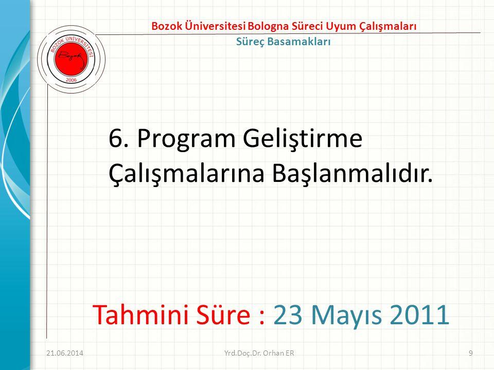 6. Program Geliştirme Çalışmalarına Başlanmalıdır.