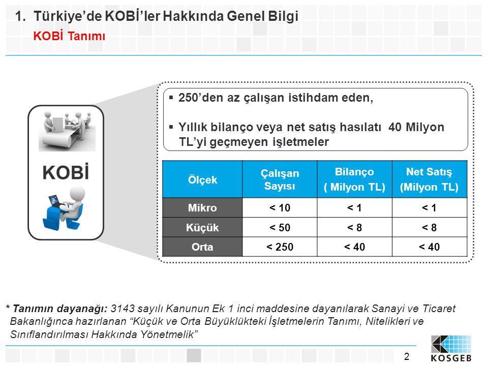 KOBİ Türkiye'de KOBİ'ler Hakkında Genel Bilgi KOBİ Tanımı