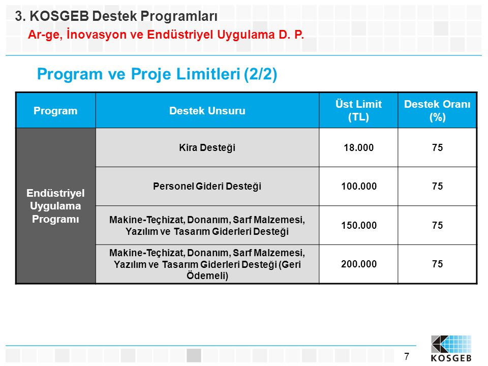 Endüstriyel Uygulama Programı Personel Gideri Desteği