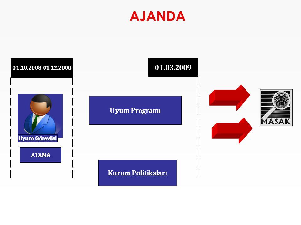 AJANDA 01.03.2009 Uyum Programı Kurum Politikaları