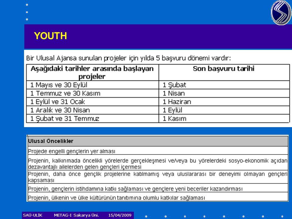 YOUTH Projenin süresi: En uzun süre 15 ay