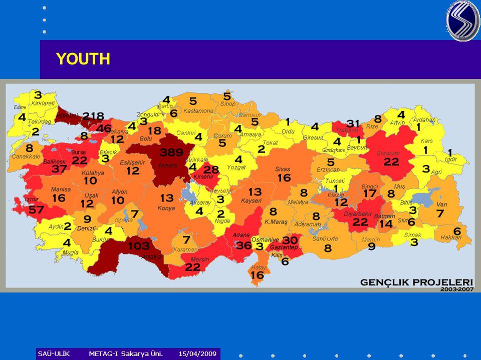 YOUTH SAÜ-ULİK METAG-I Sakarya Üni. 15/04/2009