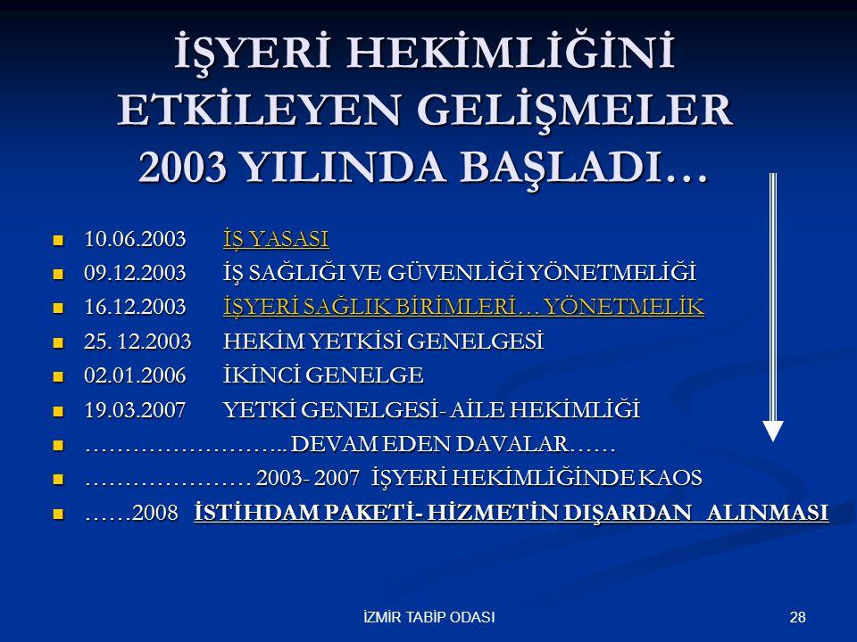 İŞYERİ HEKİMLİĞİNİ ETKİLEYEN GELİŞMELER 2003 YILINDA BAŞLADI…