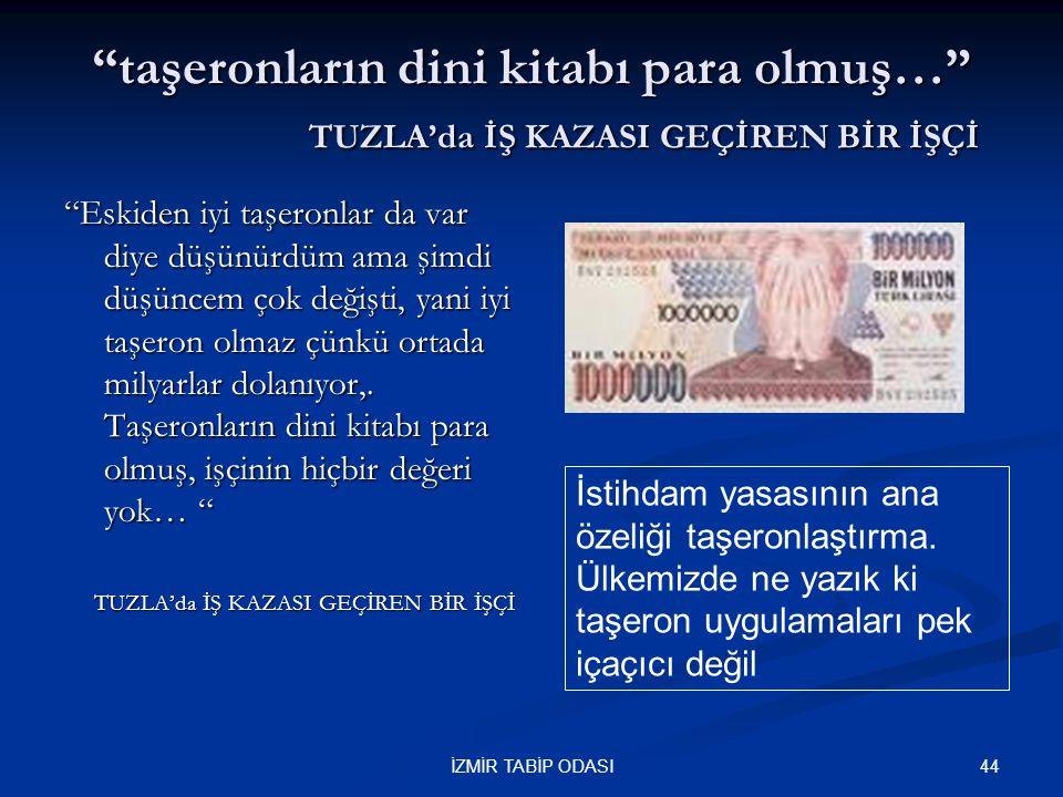 taşeronların dini kitabı para olmuş… TUZLA'da İŞ KAZASI GEÇİREN BİR İŞÇİ