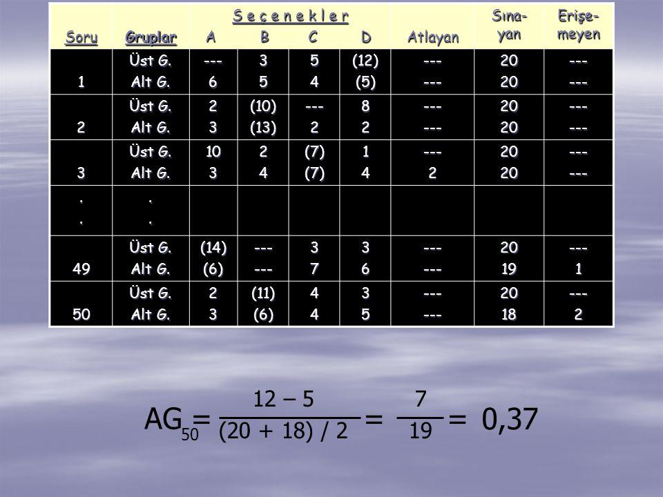 AG = = = 0,37 12 – 5 (20 + 18) / 2 7 19 50 Soru Gruplar