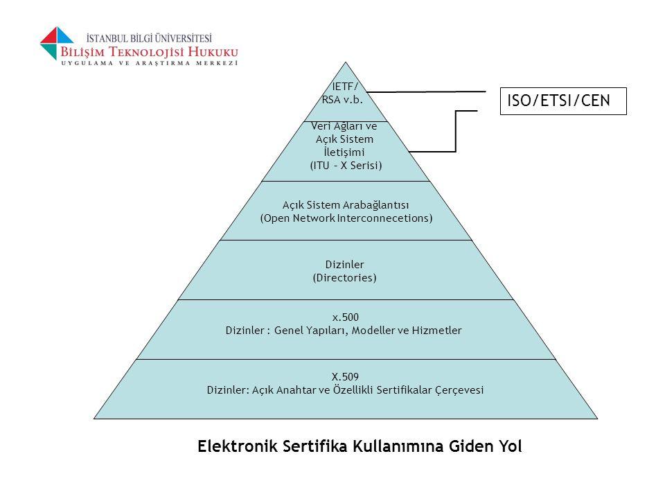 ISO/ETSI/CEN Elektronik Sertifika Kullanımına Giden Yol