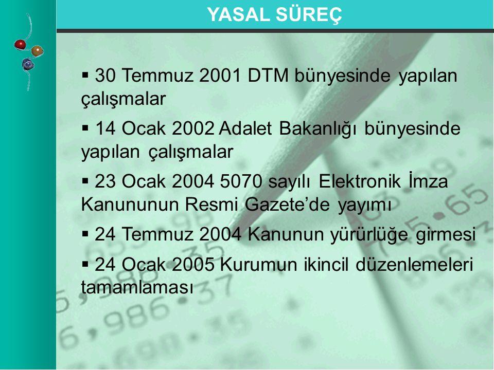 YASAL SÜREÇ 30 Temmuz 2001 DTM bünyesinde yapılan çalışmalar. 14 Ocak 2002 Adalet Bakanlığı bünyesinde yapılan çalışmalar.