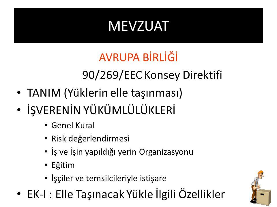 90/269/EEC Konsey Direktifi